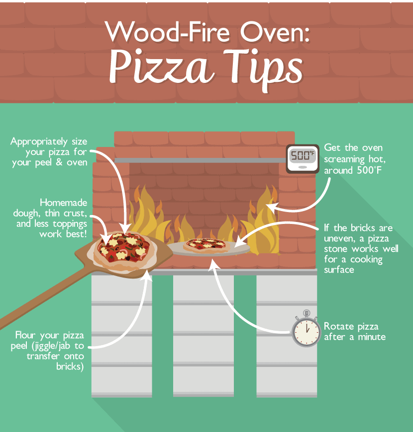 Building A Mortarless Wood-Fire Pizza Oven